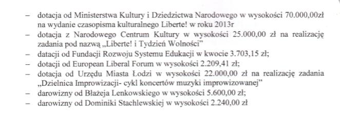 Fragment sprawozdania finansowego fundacji Industrial z 2013 r. / autor: wPolityce.pl