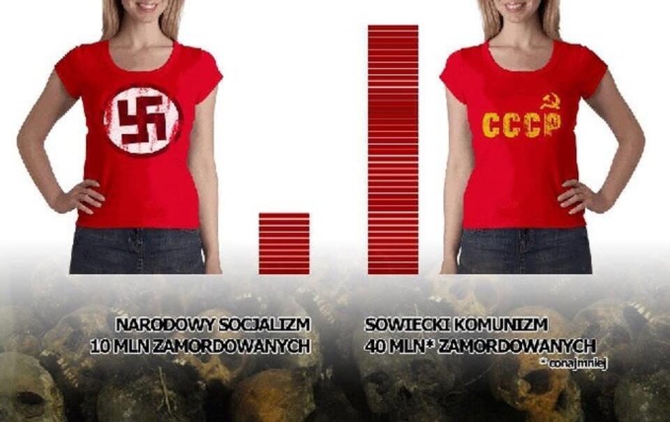 Gowin Samo Ubranie Koszulki Z Sierpem I Młotem W świetle Prawa Nie Jest Jeszcze Propagowaniem Komunizmu