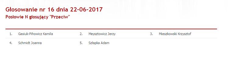 autor: sejm.gov.pl/wPolityce.pl