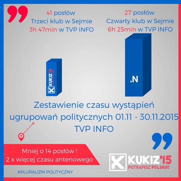 FB/Paweł Kukiz