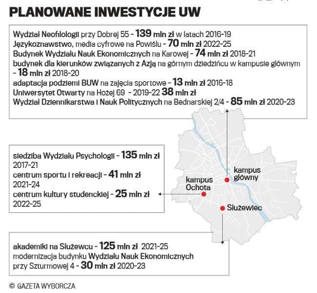 Fot. Gazeta Wyborcza