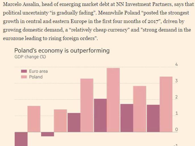 Financial Times / autor: screen Financial Times